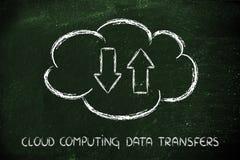 Transferências de dados de computação da nuvem Fotos de Stock Royalty Free