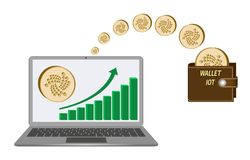 Transfer iota coins from laptop in the wallet. On a white background,growth diagram with coin of iota on laptop screen,transfer crypto currency in the wallet Royalty Free Stock Photo