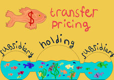 Transfer pricing aquarium with fish. Vector. EPS 10. This Vector illustrates actual transfer pricing in international companies. All subsidiaries income, like Royalty Free Stock Photo