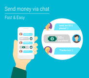 Transferring money via chat. Transferring money to friends via chat messager. Human hand holds a smartphone with chat on the display Stock Photos