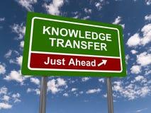 Transfert de la connaissance images libres de droits