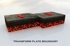 Transform plate boundary with text. High quality illustration made by studying materials and processes Stock Photos