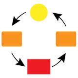 Transformation circle. Transformation graph depicting circular change in form and color vector illustration