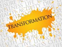 TRANSFORMATION word cloud