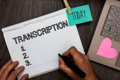 Transkription för textteckenvisning Smsar den skriftliga eller utskrivavna processen för det begreppsmässiga fotoet av att kopier arkivfoton
