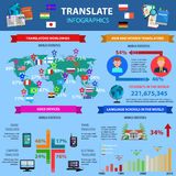Translate Infographics With World Statistics Stock Photos