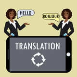 Translation from a smartphone. Royalty Free Stock Photo