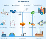 Transmission and Distribution Smart Grid Structure within the Po Stock Photography