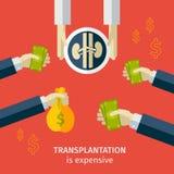 Transplantation. buying agencies. infographic Royalty Free Stock Photography