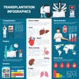 Transplantation Orthogonal Infographics Stock Images