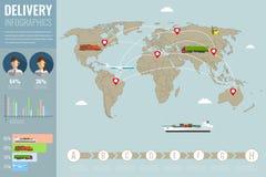 Transport et logistique du monde La livraison et éléments infographic de expédition Vecteur Photos libres de droits