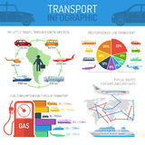 Transport infographic concept set. Of fuel consumption travel routes use of transport vector illustration Stock Image