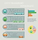 Transport infographic. Transport infographic in flat style Royalty Free Stock Photo