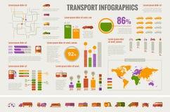 Transport Infographic-Schablone Lizenzfreies Stockfoto