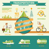 Transport infographics stock abbildung