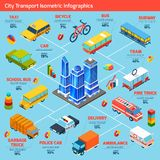 Transport Isometric Infographics Royalty Free Stock Photos