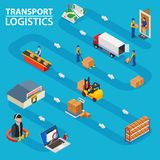 Transport logistics. Shows the order processing from ordering goods to delivery to the door. Transport logistics - isometric flat vector low poly concept. Shows vector illustration
