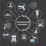 Transportation Royalty Free Stock Images