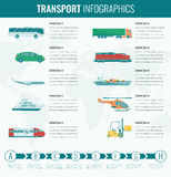 Transportation icons set. City cars and vehicles transport. Car, ship, airplane, train. Flat design. Vector Royalty Free Stock Images