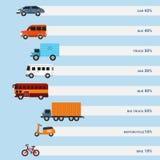 Transportation Royalty Free Stock Image