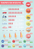 Transportation infographic design element Stock Photography
