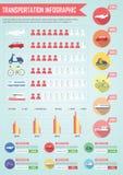 Transportation infographic design element Stock Photography