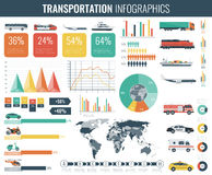Transportation Infographics set. Individual and public transport with world map, graphs and charts. Vector. Illustration stock illustration