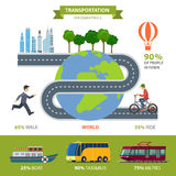 Transportation road flat infographics: transport boat bus tram. Transportation road flat style thematic infographics concept. Transport walk ride boat taxi bus Royalty Free Stock Photos