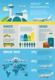 Transporte aéreo infographic con el edificio del aeropuerto, avión, incluyendo carta, iconos y elementos del gráfico Diseño plano Foto de archivo libre de regalías