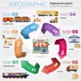 Transporte de carga Infographics Imagen de archivo