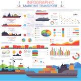 Transporte marítimo ou náutico infographic ilustração royalty free