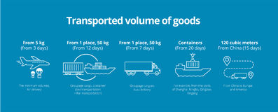 Transported volume of goods icons Infographic. Shipping delivery transportation. Banner teasers with text Stock Photo