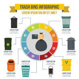 Trash bins infographic concept, flat style. Trash bins infographic banner concept. Flat illustration of trash bins infographic vector poster concept for web Stock Photo