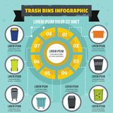Trash bins infographic concept, flat style. Trash bins infographic banner concept. Flat illustration of trash bins infographic vector poster concept for web Vector Illustration