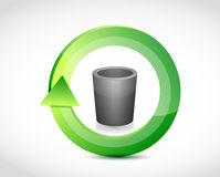 Trash recycle symbol illustration design Stock Image