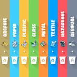Trash Waste Recycling Categories Types on Stripes. Illustration of trash categories with organic, paper, plastic, glass, metal, textile, hazardous and residual Stock Photo