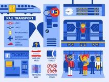 Trasporto ferroviario Fotografie Stock Libere da Diritti