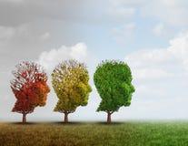 Tratamento da demência ilustração stock