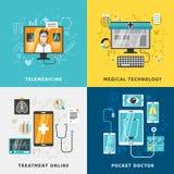 Tratamento médico em linha Imagem de Stock Royalty Free