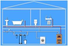 Tratamiento de aguas de la cabaña en azul claro imagenes de archivo