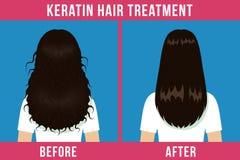 Tratamiento del cuidado del cabello libre illustration