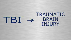 Traumatic Brain Injury-TBI. 