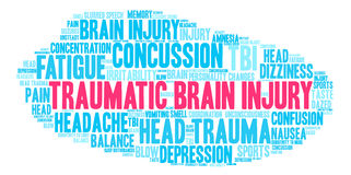 Traumatic Brain Injury Word Cloud. On a white background Royalty Free Stock Photo