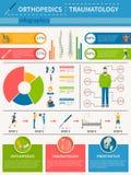 Traumatology Orthopedics Infographics Poster Stock Photography