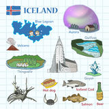 Travel concept of Iceland Royalty Free Stock Photography
