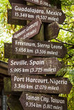 Travel Destination Signs Royalty Free Stock Images