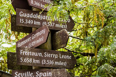 Travel Destination Signs Royalty Free Stock Photo