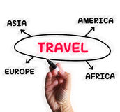 Travel Diagram Displays Overseas Or Domestic Trip Stock Photos