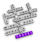 Travel direction Stock Photography