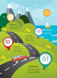 Travel eco on road nature concept infographic . Stock Photography